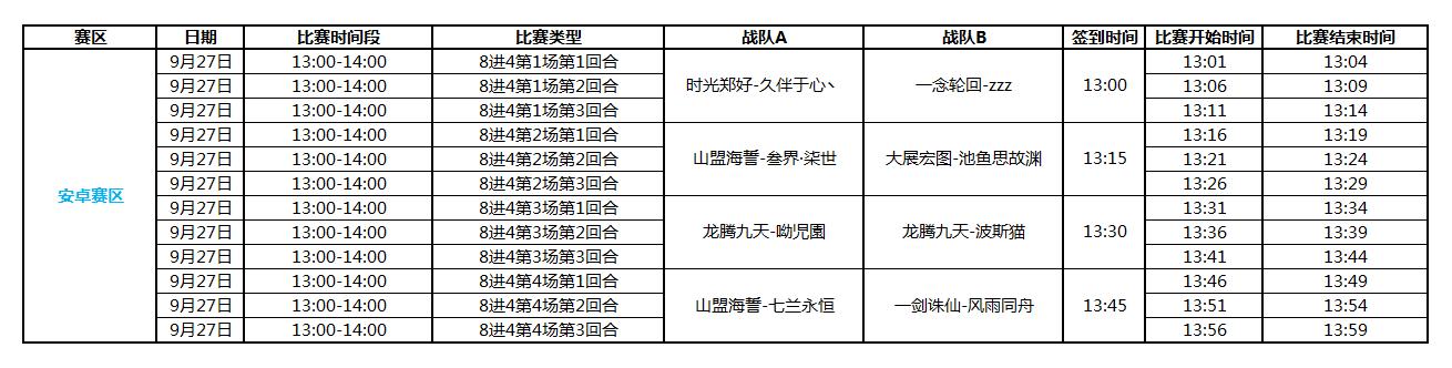 图片: 安卓8强.png