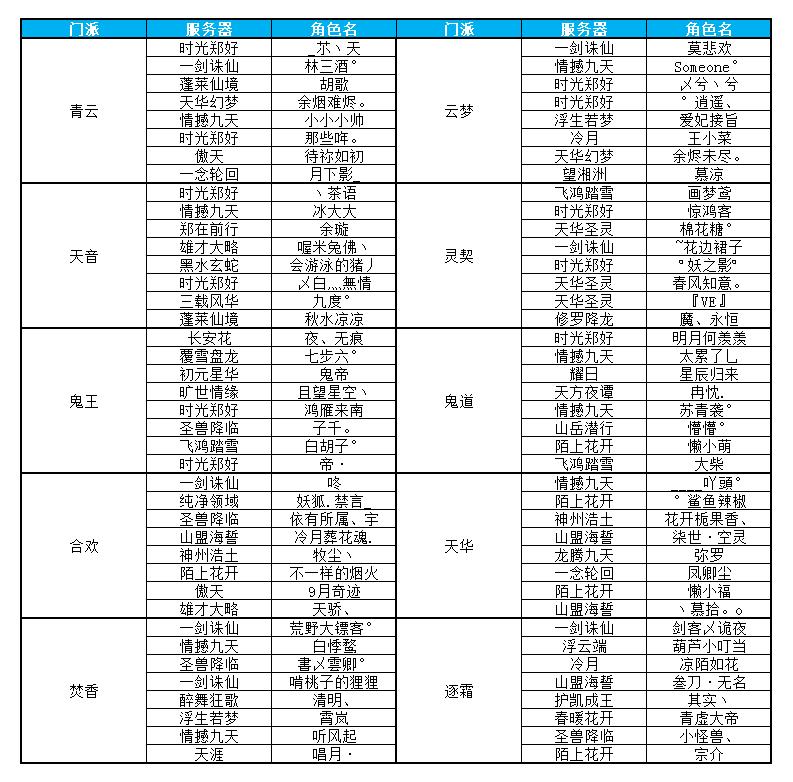 图片: 决赛名单.png